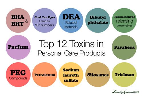 top-12-toxins