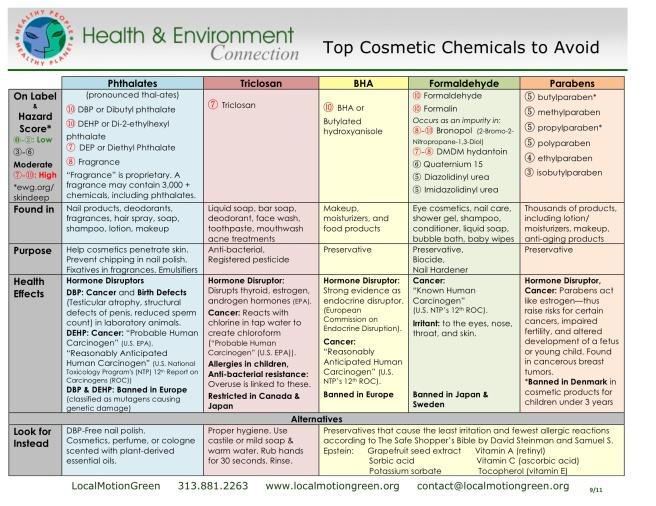 top-cosmetic-chemicals-to-avoid